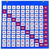 School Smart 85123 Hundreds Counting Chart - 26 x 26 Inches