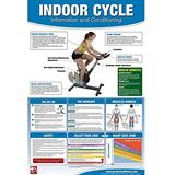 Laminated Indoor Cycling Cardio Training Exercise Poster by Productive Fitness