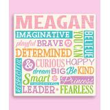Personalized Planet Canvases - All About Her Personalized Canvas