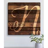 Personalized Planet Canvases - Family Initial Personalized 12'' x 12'' Wrapped Canvas