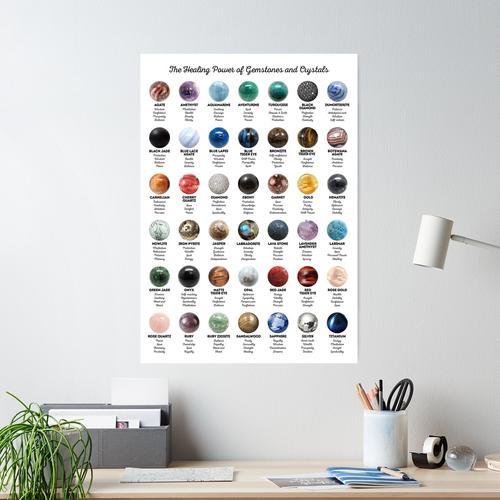 Edelsteine und Kristalle Poster