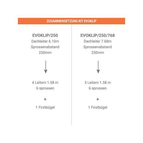 A. NEU : Aluminium steckbare Dachleiter EVOKLIP 6;10m (Sprossenabstand 25cm) und Firstbügel;