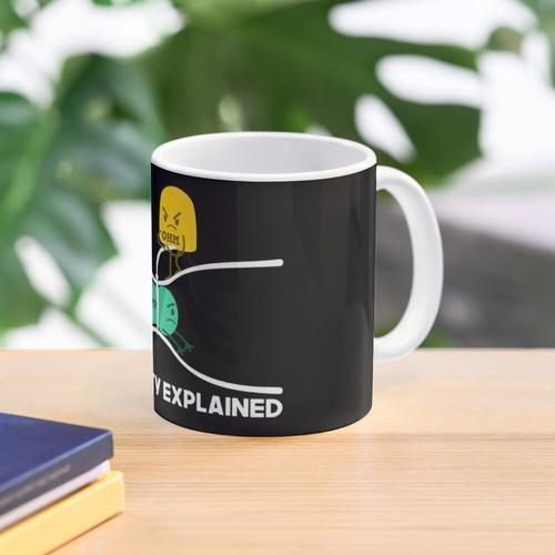 Electricity Explained Mug