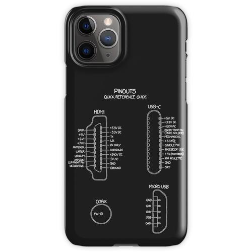 Pinbelegung iPhone 11 Pro Handyhülle