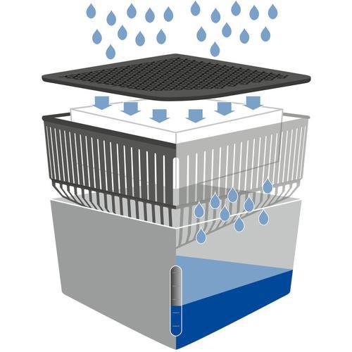 Raumentfeuchter Cube Weiß 1000 g, 2er Set - Gehäuse: Weiß, Calciumchlorid: Weiß, Korb: Anthrazit